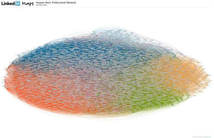Your professional world. Visualized. Map your professional network to understand the relationships between you and your connections.