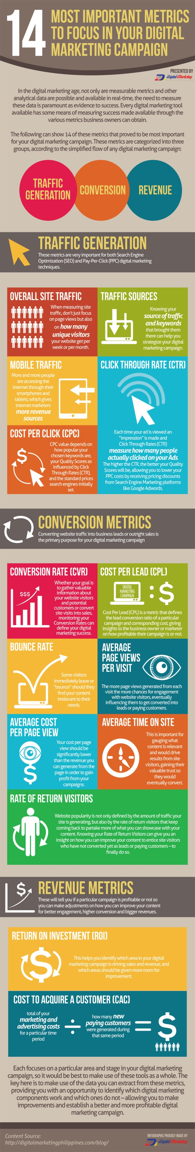 Most important metrics to focus on digital marketing