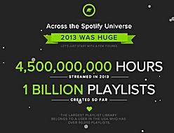 Apple, Google, Deezer, Spotify... qui triomphera du streaming musical? - Le nouvel Observateur