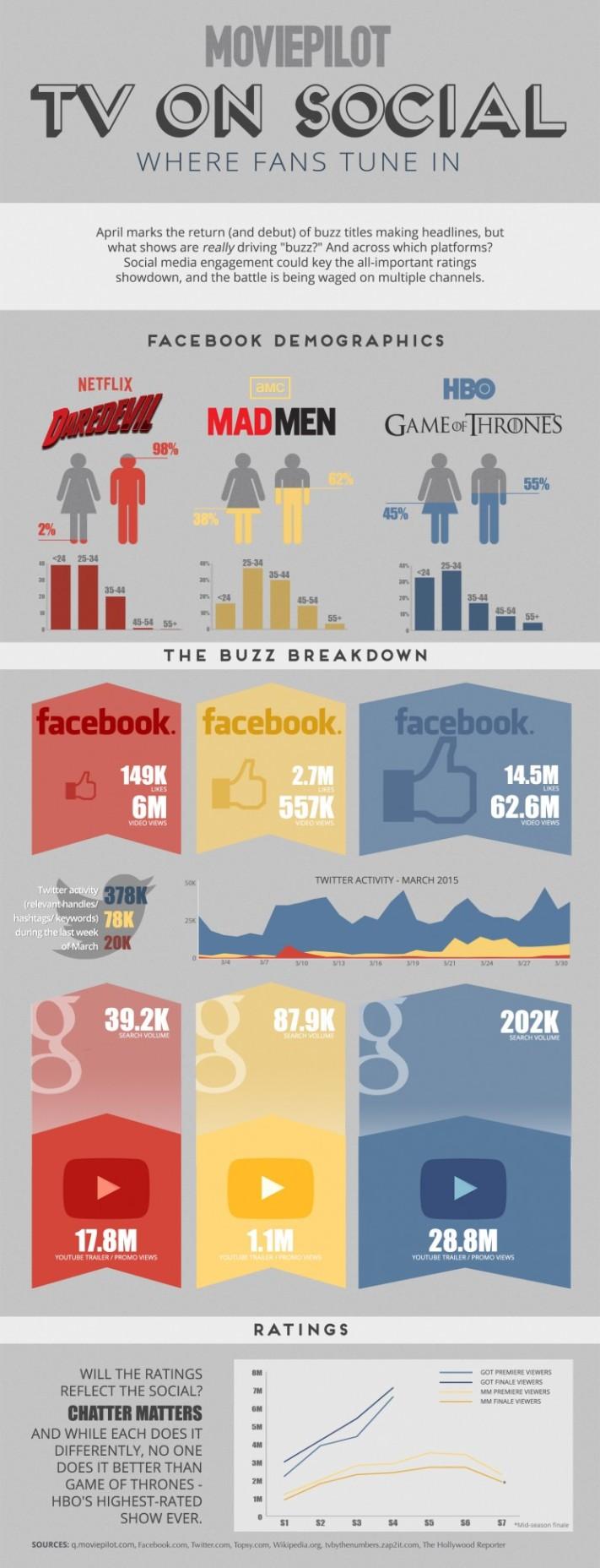 tv_infographic1-744x1940