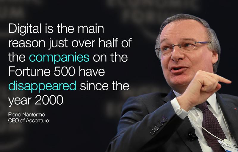 Digital Disruption Has Only Just Begun World Economic