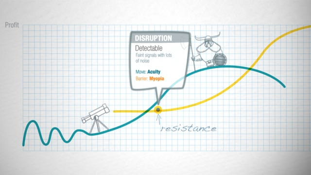 Navigating digital disruption