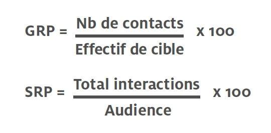 2256054-comment-le-social-rating-point-revolutionne-le-planning-media-et-la-social-tv