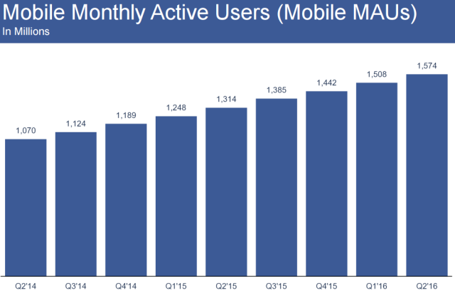 fb_mobile_monthly_q2_2016