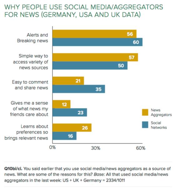 Reuters social motivations-min