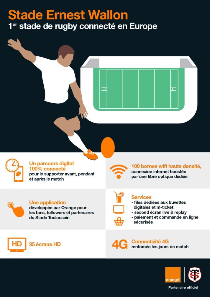infographie_stade_toulousain_RVB