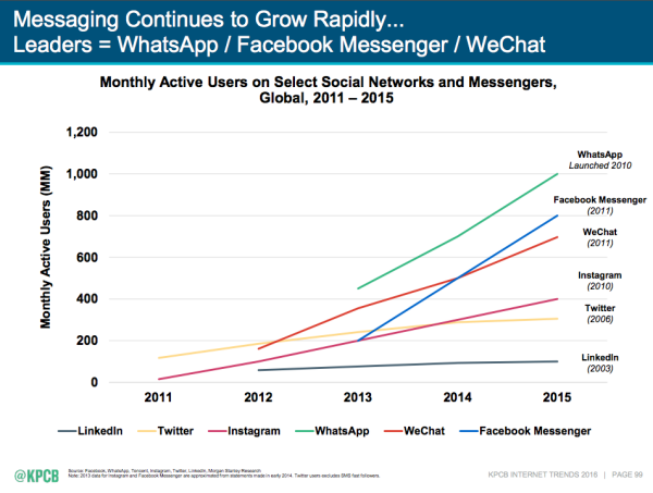messaging_apps