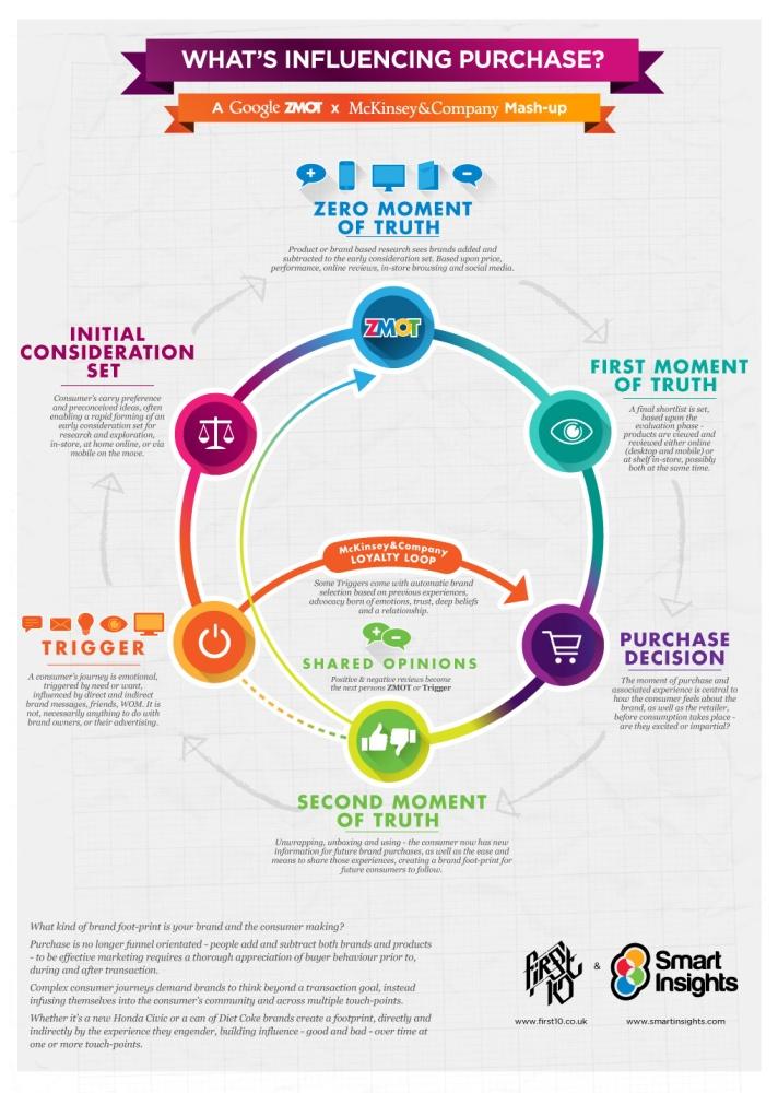 Consumer-Decision-Journey.jpg