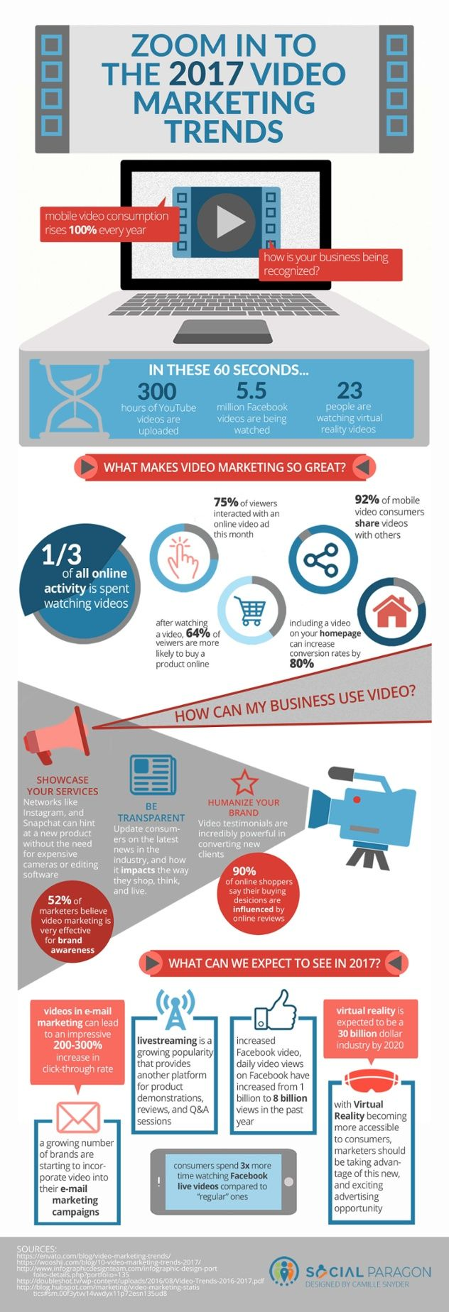 Video_Marketing_Trends_Infographic.jpg