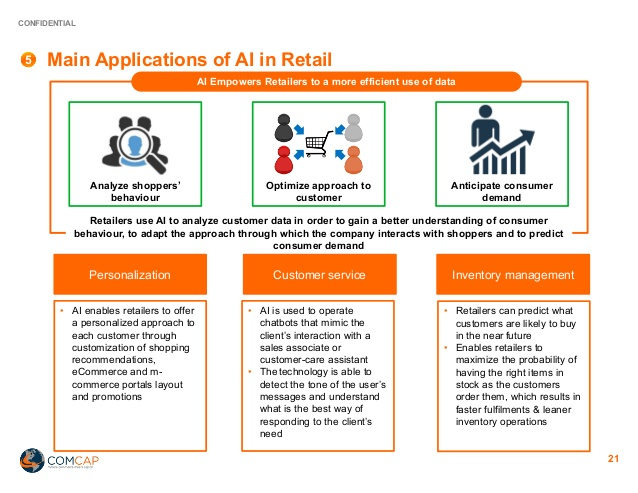 ai-in-retail-key-themes-aug-2017-final-21-638