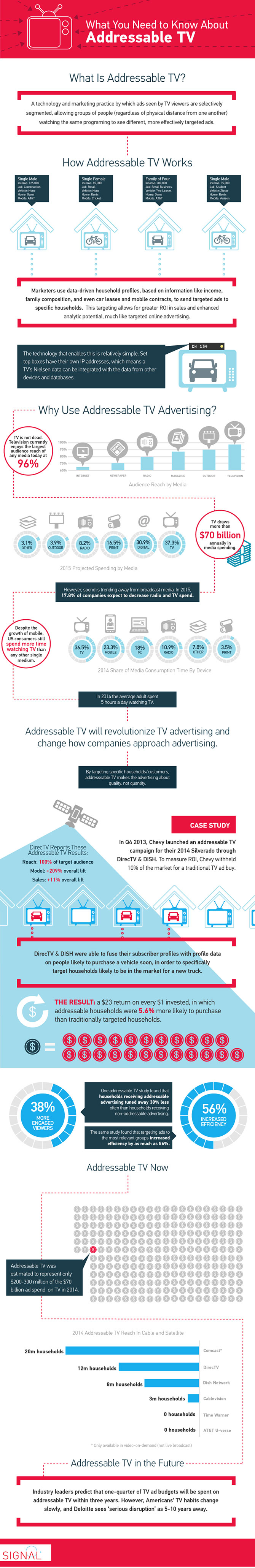 TV-Marketing-Infographics.jpg