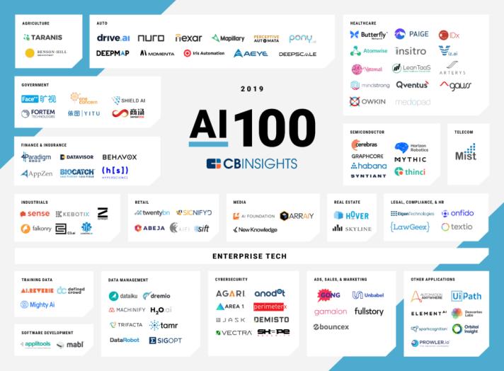 AI-100-2019-2-1024x755