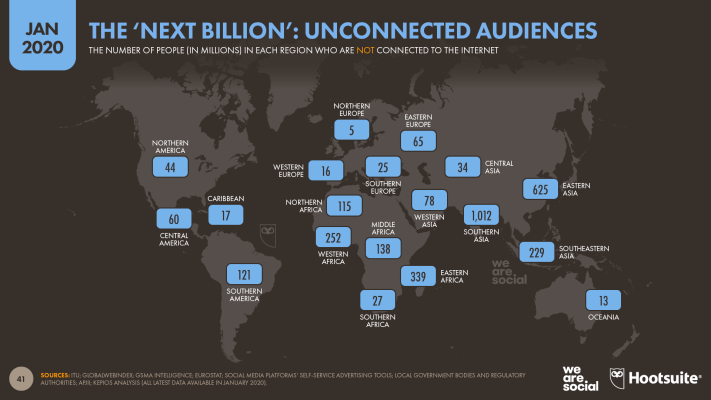 Map of the World's Digitally Unconnected Populations January 2020 DataReportal